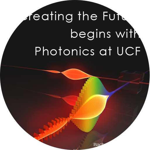 Poster of a Photon